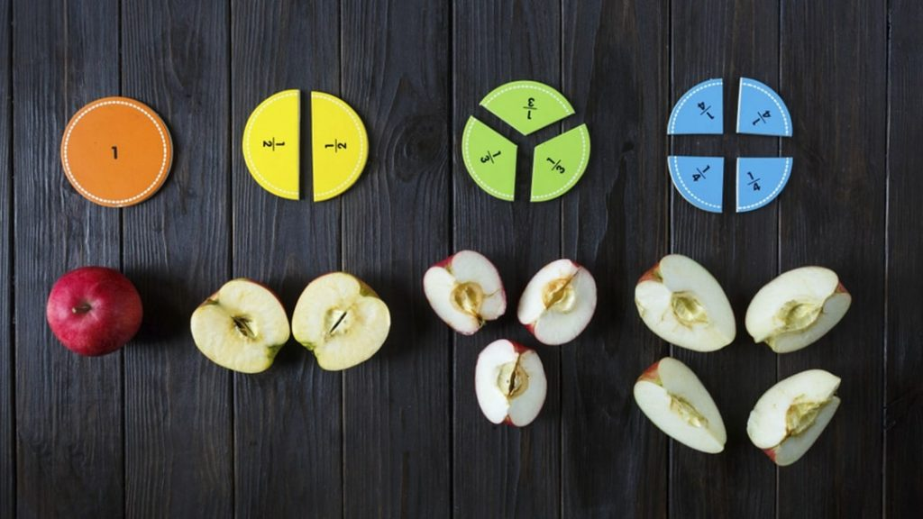 Activities for teaching fractions at KS1